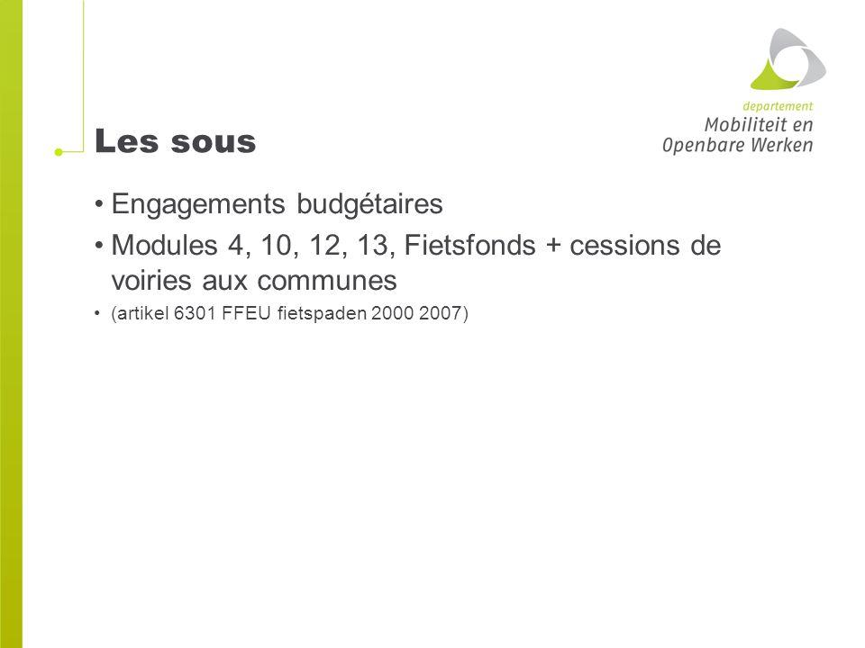Les sous Engagements budgétaires Modules 4, 10, 12, 13, Fietsfonds + cessions de voiries aux communes (artikel 6301 FFEU fietspaden 2000 2007)