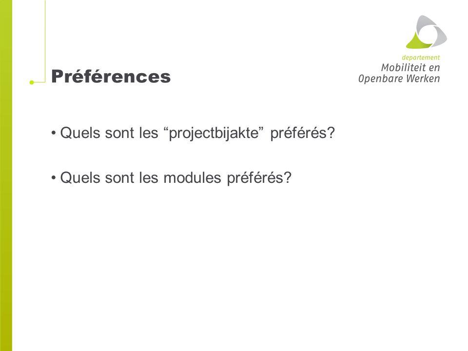 Préférences Quels sont les projectbijakte préférés Quels sont les modules préférés