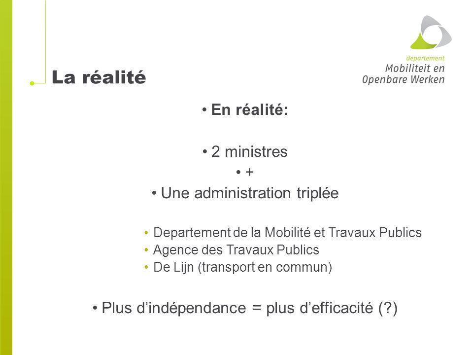 La réalité En réalité: 2 ministres + Une administration triplée Departement de la Mobilité et Travaux Publics Agence des Travaux Publics De Lijn (transport en commun) Plus d'indépendance = plus d'efficacité ( )
