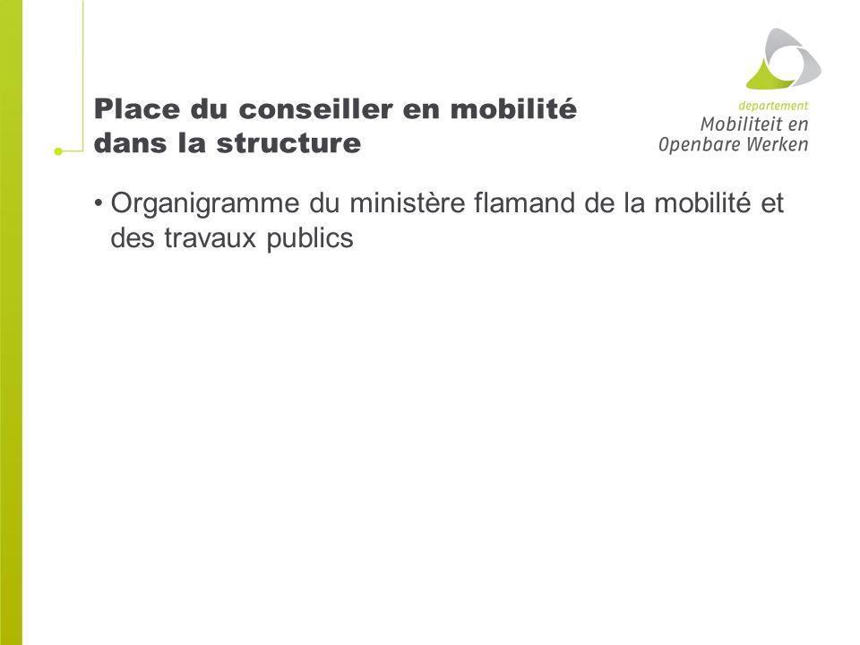 Place du conseiller en mobilité dans la structure Organigramme du ministère flamand de la mobilité et des travaux publics
