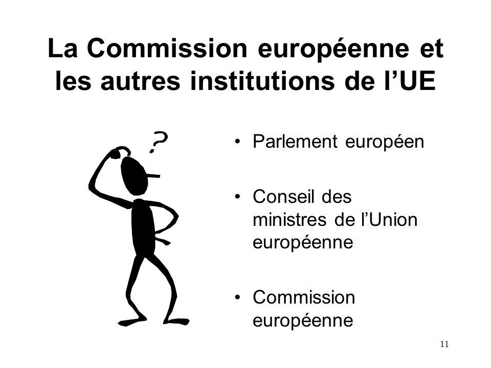 11 La Commission européenne et les autres institutions de l'UE Parlement européen Conseil des ministres de l'Union européenne Commission européenne