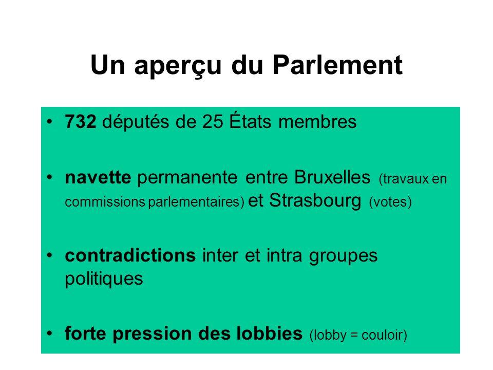 15 Un aperçu du Parlement 732 députés de 25 États membres navette permanente entre Bruxelles (travaux en commissions parlementaires) et Strasbourg (votes) contradictions inter et intra groupes politiques forte pression des lobbies (lobby = couloir)