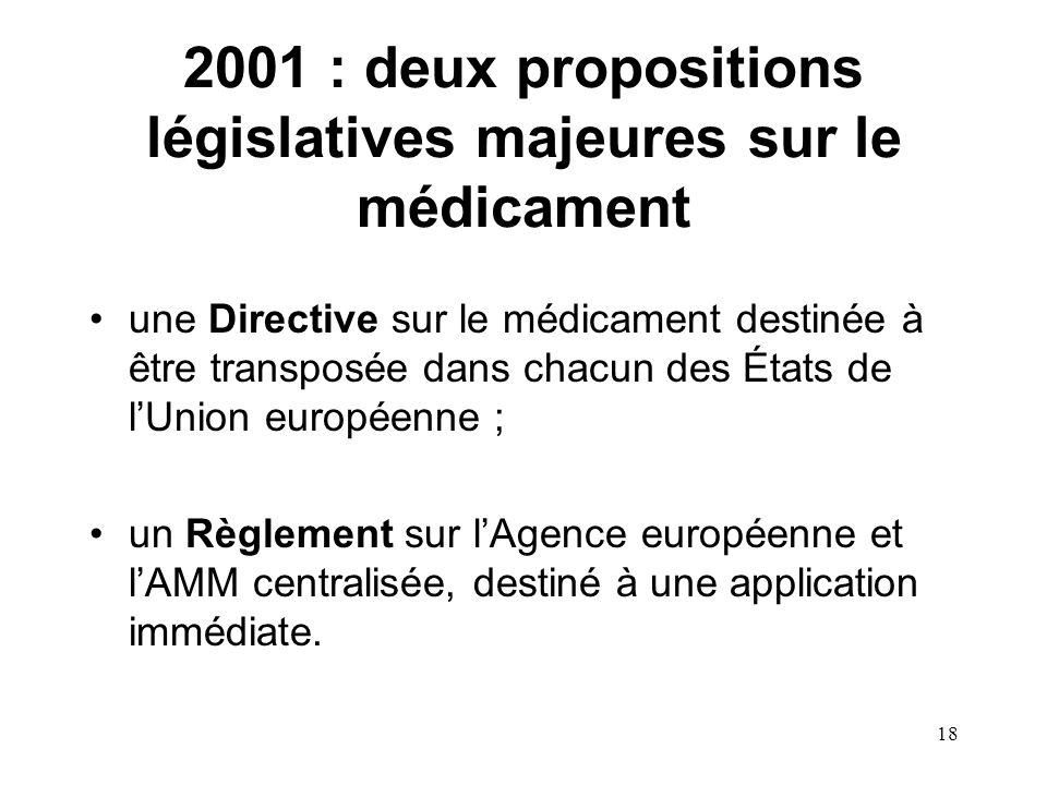 18 2001 : deux propositions législatives majeures sur le médicament une Directive sur le médicament destinée à être transposée dans chacun des États de l'Union européenne ; un Règlement sur l'Agence européenne et l'AMM centralisée, destiné à une application immédiate.
