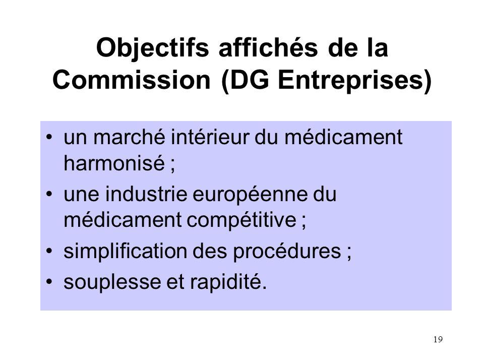 19 Objectifs affichés de la Commission (DG Entreprises) un marché intérieur du médicament harmonisé ; une industrie européenne du médicament compétitive ; simplification des procédures ; souplesse et rapidité.