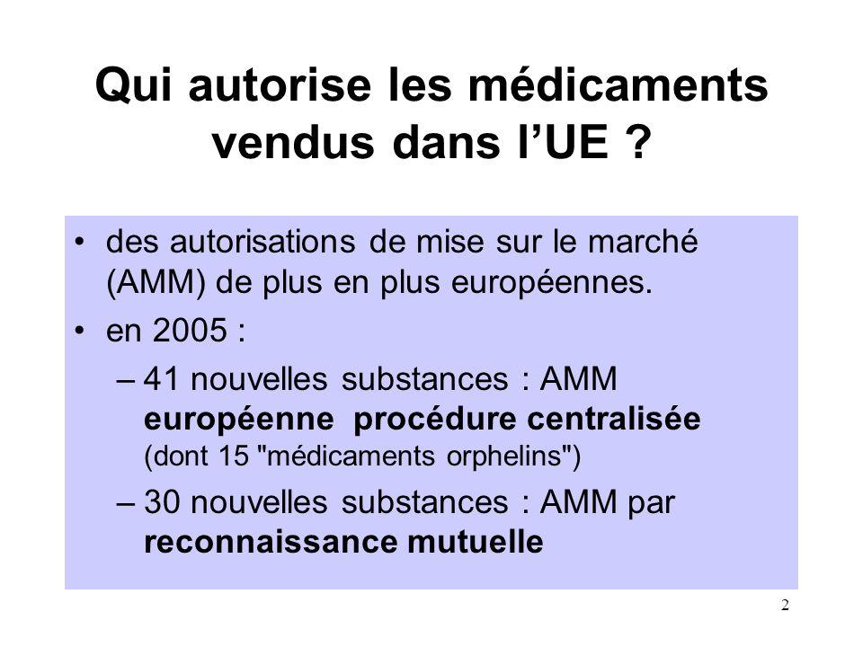 2 Qui autorise les médicaments vendus dans l'UE .