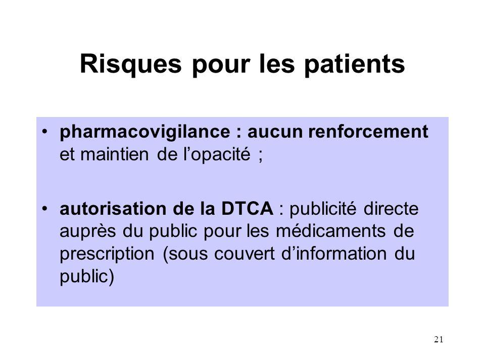 21 Risques pour les patients pharmacovigilance : aucun renforcement et maintien de l'opacité ; autorisation de la DTCA : publicité directe auprès du public pour les médicaments de prescription (sous couvert d'information du public)