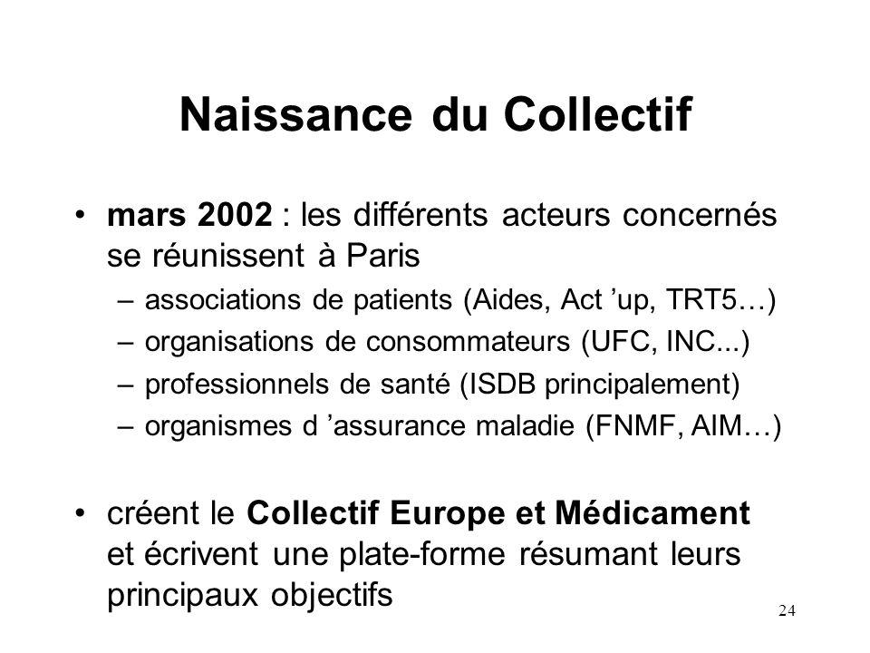 24 Naissance du Collectif mars 2002 : les différents acteurs concernés se réunissent à Paris –associations de patients (Aides, Act 'up, TRT5…) –organisations de consommateurs (UFC, INC...) –professionnels de santé (ISDB principalement) –organismes d 'assurance maladie (FNMF, AIM…) créent le Collectif Europe et Médicament et écrivent une plate-forme résumant leurs principaux objectifs