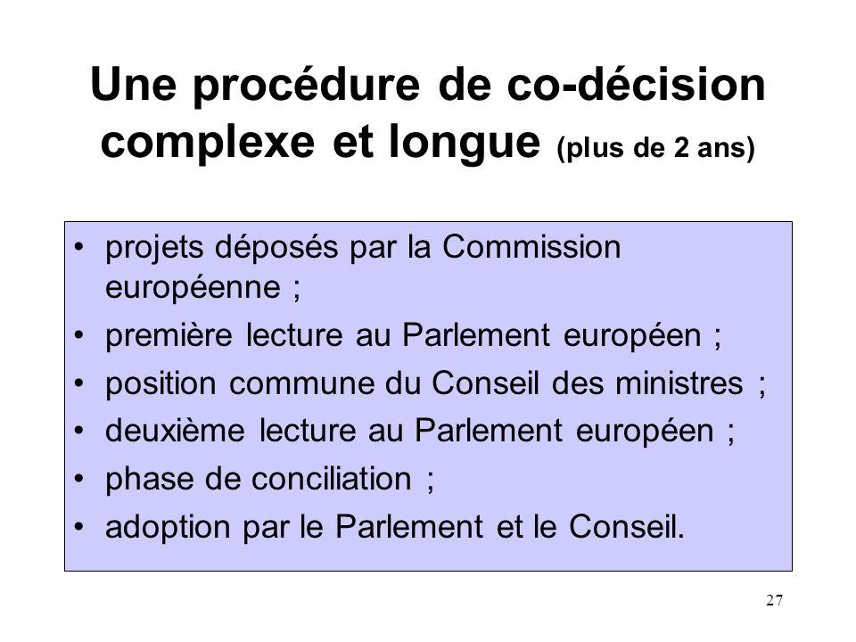 27 Une procédure de co-décision complexe et longue (plus de 2 ans) projets déposés par la Commission européenne ; première lecture au Parlement européen ; position commune du Conseil des ministres ; deuxième lecture au Parlement européen ; phase de conciliation ; adoption par le Parlement et le Conseil.