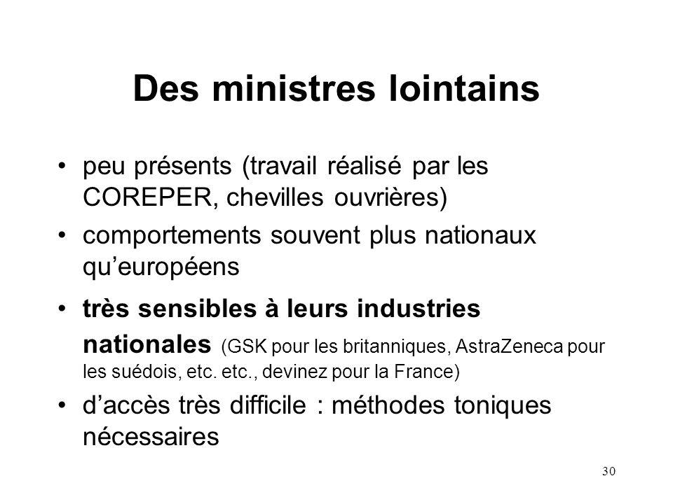 30 Des ministres lointains peu présents (travail réalisé par les COREPER, chevilles ouvrières) comportements souvent plus nationaux qu'européens très sensibles à leurs industries nationales (GSK pour les britanniques, AstraZeneca pour les suédois, etc.
