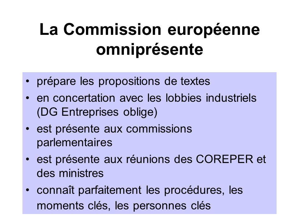 31 La Commission européenne omniprésente prépare les propositions de textes en concertation avec les lobbies industriels (DG Entreprises oblige) est présente aux commissions parlementaires est présente aux réunions des COREPER et des ministres connaît parfaitement les procédures, les moments clés, les personnes clés