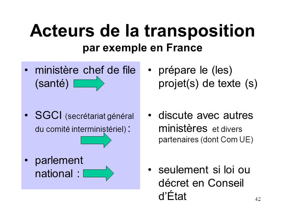 42 Acteurs de la transposition par exemple en France ministère chef de file (santé) : SGCI (secrétariat général du comité interministériel) : parlement national : prépare le (les) projet(s) de texte (s) discute avec autres ministères et divers partenaires (dont Com UE) seulement si loi ou décret en Conseil d'État