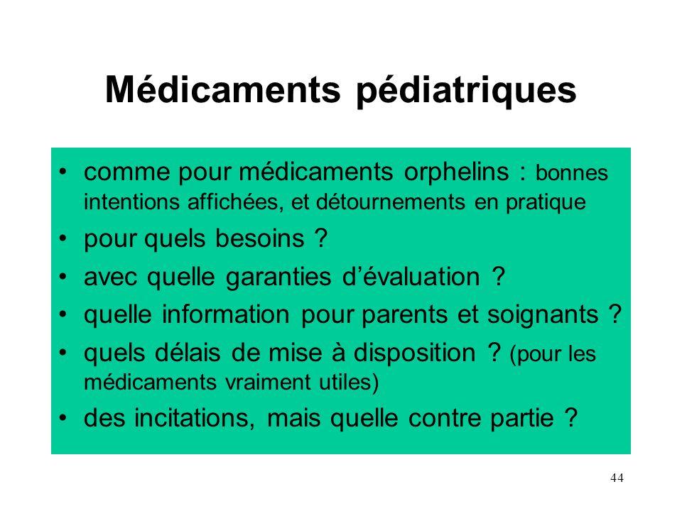 44 Médicaments pédiatriques comme pour médicaments orphelins : bonnes intentions affichées, et détournements en pratique pour quels besoins .