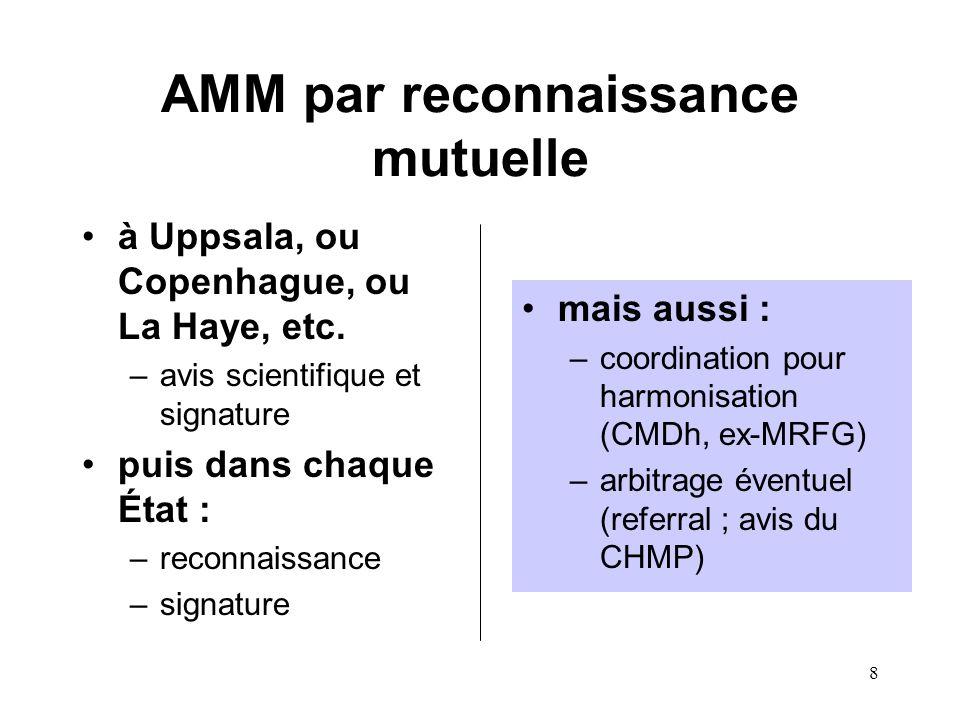 8 AMM par reconnaissance mutuelle à Uppsala, ou Copenhague, ou La Haye, etc.