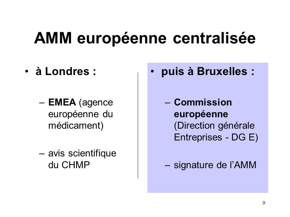 9 AMM européenne centralisée à Londres : –EMEA (agence européenne du médicament) –avis scientifique du CHMP puis à Bruxelles : –Commission européenne (Direction générale Entreprises - DG E) –signature de l'AMM