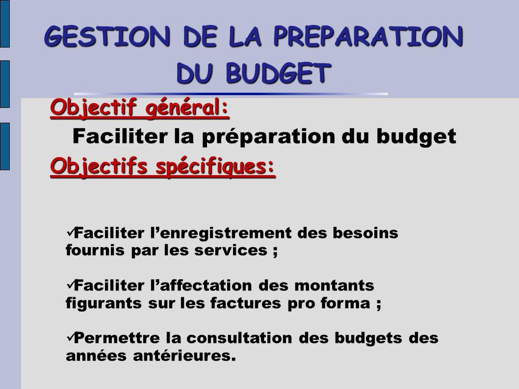 GESTION DE LA PREPARATION DU BUDGET Objectif général: Faciliter la préparation du budget Objectifs spécifiques: Faciliter l'enregistrement des besoins
