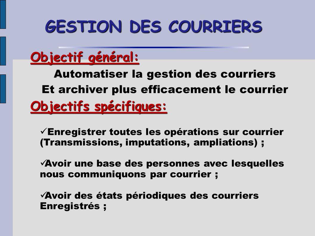 GESTION DES COURRIERS Objectif général: Automatiser la gestion des courriers Et archiver plus efficacement le courrier Objectifs spécifiques: Enregist
