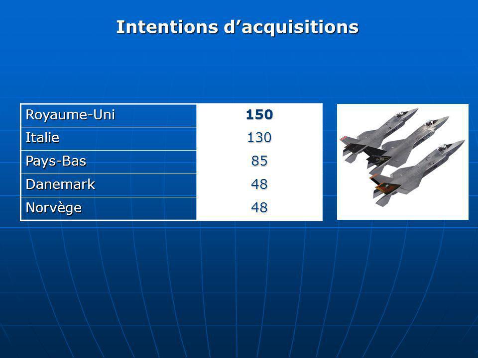 Royaume-Uni150 Italie130 Pays-Bas85 Danemark48 Norvège48 Intentions d'acquisitions