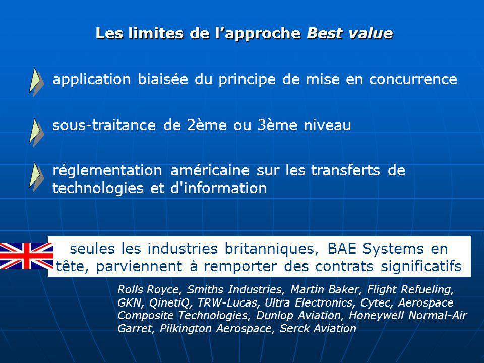 Les limites de l'approche Best value application biaisée du principe de mise en concurrence sous-traitance de 2ème ou 3ème niveau réglementation améri