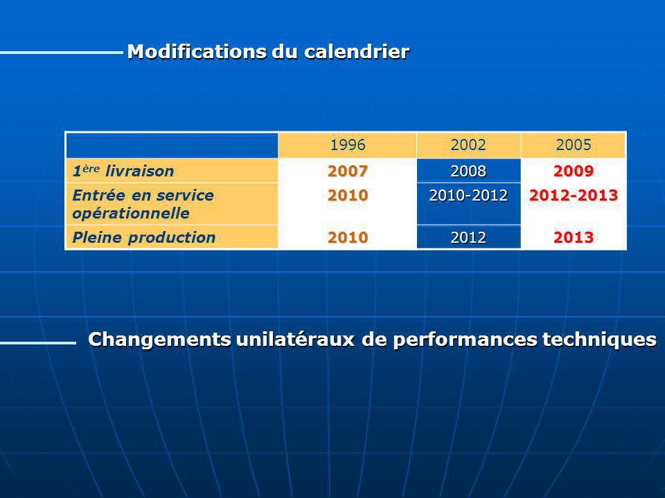 Modifications du calendrier 199620022005 1 ère livraison200720082009 Entrée en service opérationnelle20102010-20122012-2013 Pleine production201020122