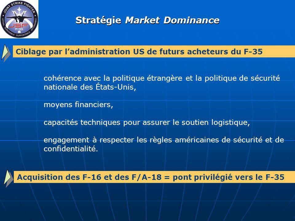 Stratégie Market Dominance cohérence avec la politique étrangère et la politique de sécurité nationale des États-Unis, moyens financiers, capacités te
