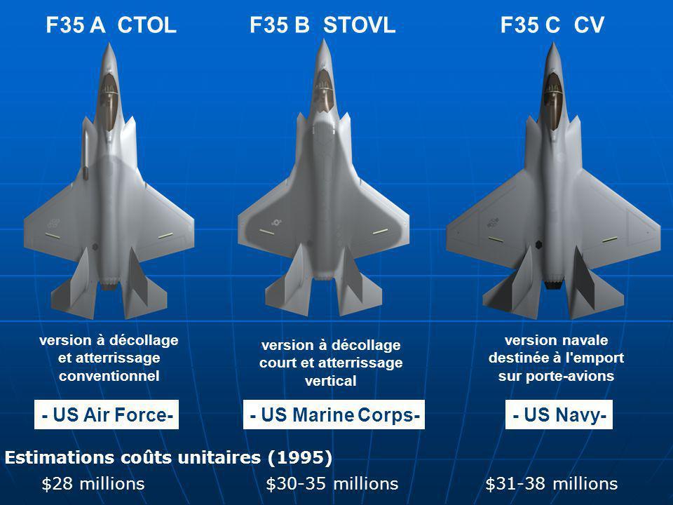 F35 A CTOLF35 B STOVLF35 C CV version à décollage et atterrissage conventionnel version à décollage court et atterrissage vertical version navale dest