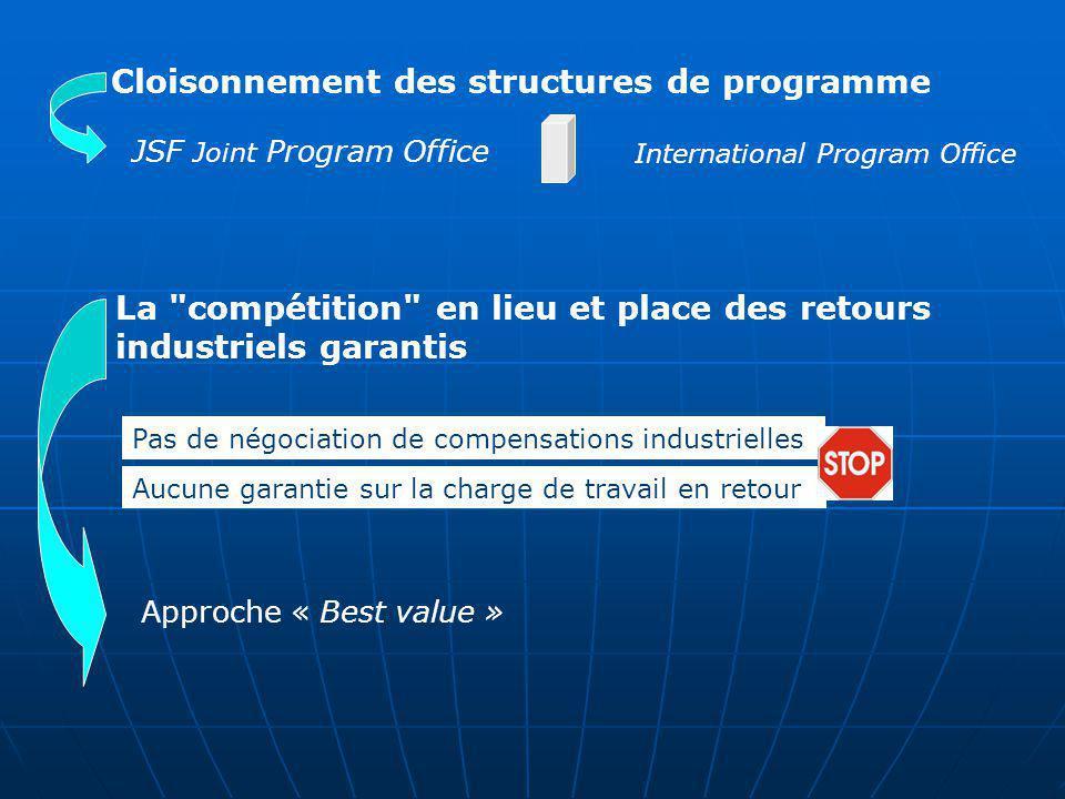 Cloisonnement des structures de programme JSF Joint Program Office International Program Office La