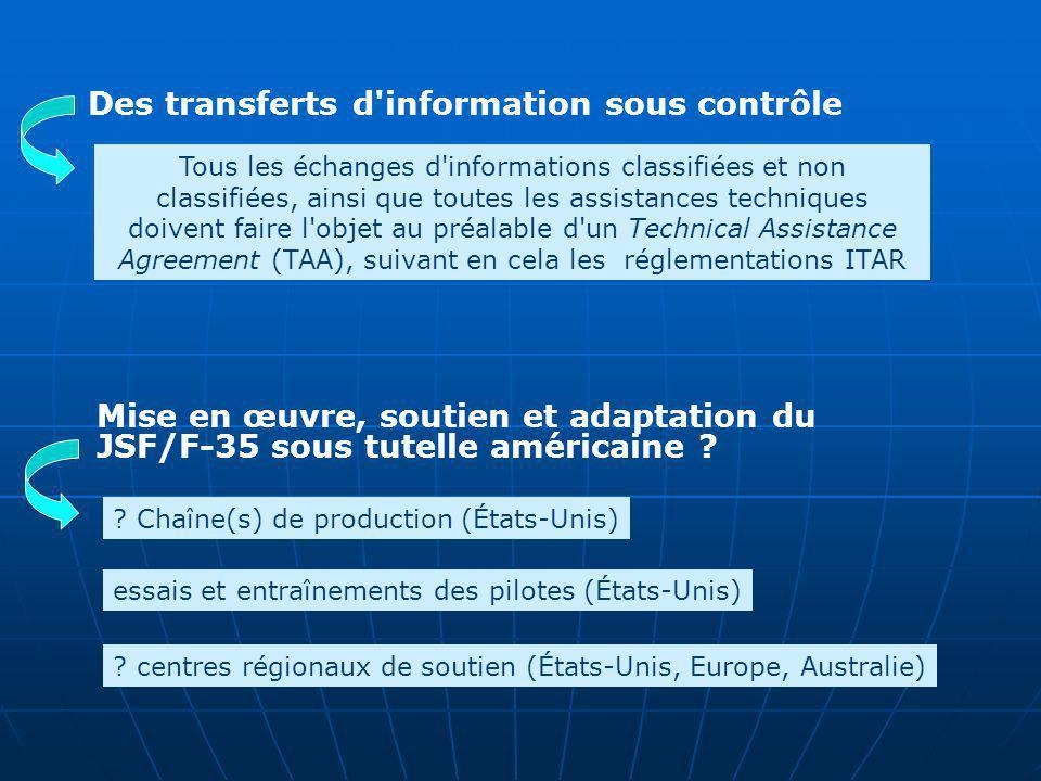 Des transferts d'information sous contrôle Tous les échanges d'informations classifiées et non classifiées, ainsi que toutes les assistances technique