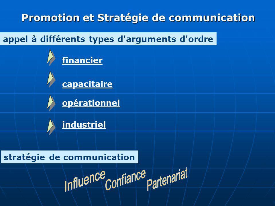 financier Promotion et Stratégie de communication capacitaire opérationnel industriel appel à différents types d'arguments d'ordre stratégie de commun