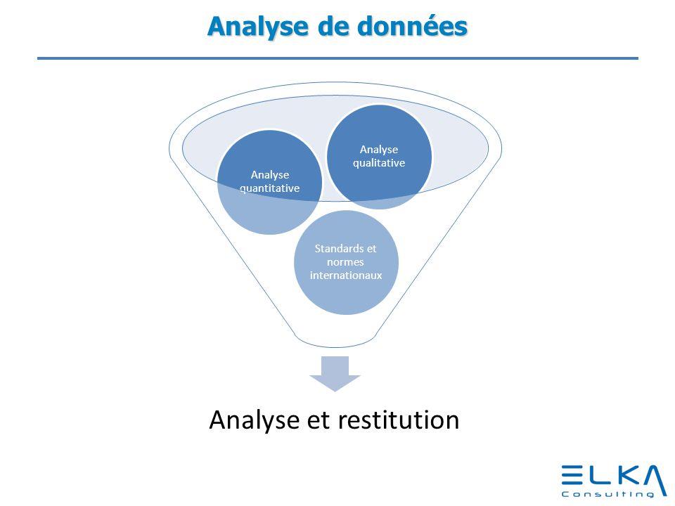 Analyse de données Analyse et restitution Standards et normes internationaux Analyse quantitative Analyse qualitative