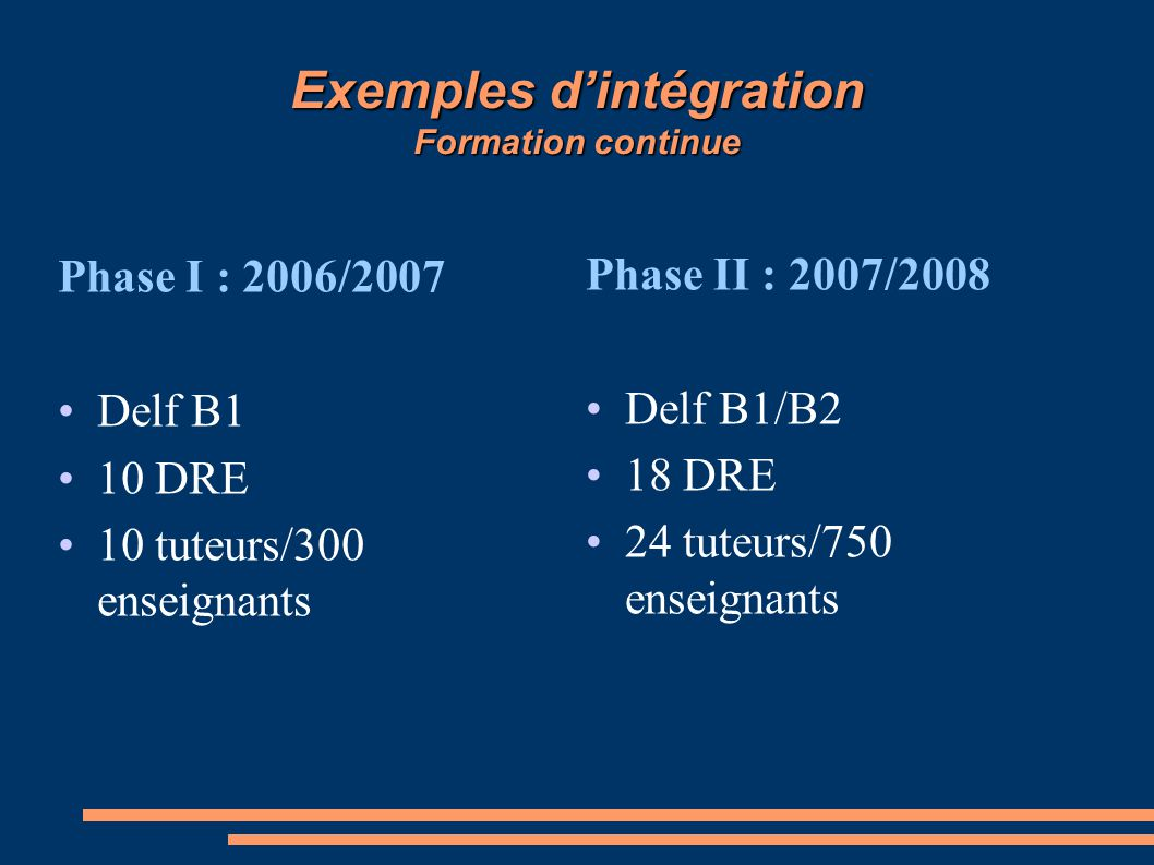Exemples d'intégration Formation continue Phase I : 2006/2007 Delf B1 10 DRE 10 tuteurs/300 enseignants Phase II : 2007/2008 Delf B1/B2 18 DRE 24 tuteurs/750 enseignants