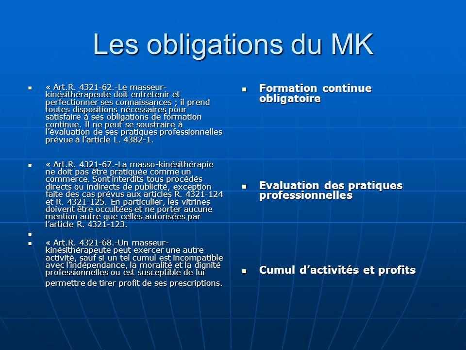 Les obligations du MK « Art.R. 4321-62.-Le masseur- kinésithérapeute doit entretenir et perfectionner ses connaissances ; il prend toutes dispositions