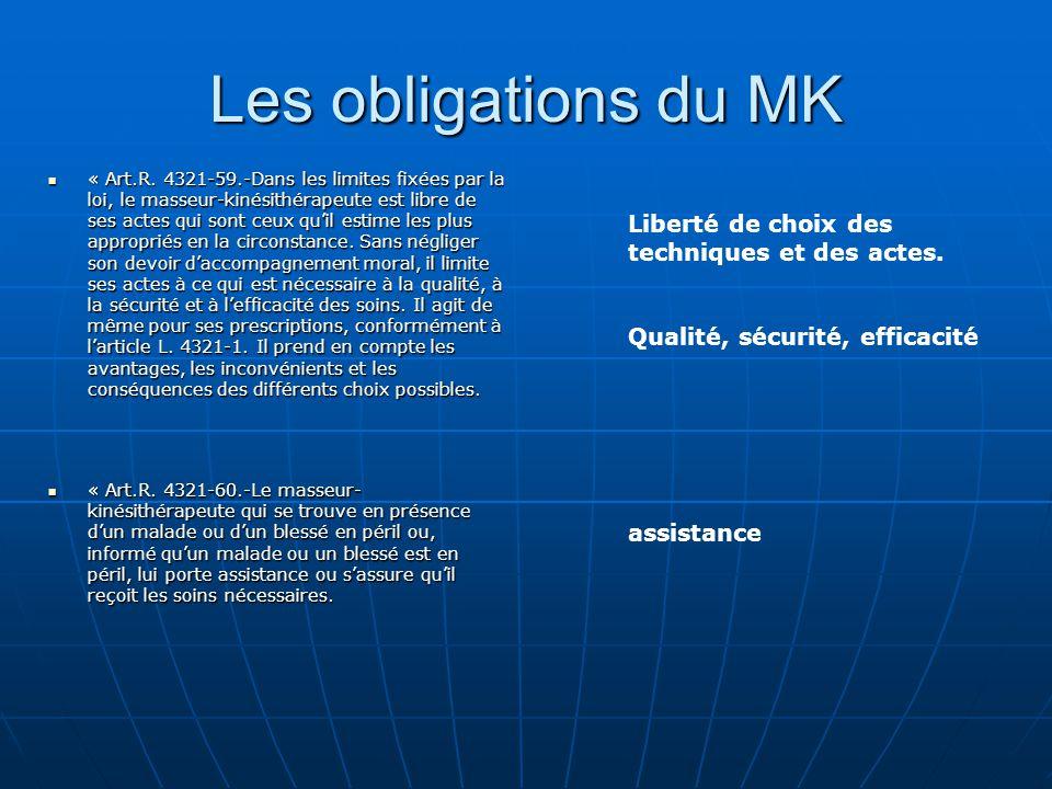 Les obligations du MK « Art.R. 4321-59.-Dans les limites fixées par la loi, le masseur-kinésithérapeute est libre de ses actes qui sont ceux qu'il est
