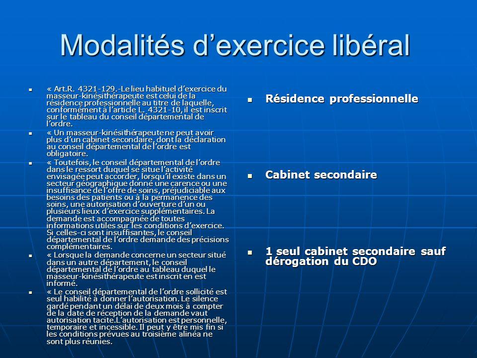 Modalités d'exercice libéral Modalités d'exercice libéral « Art.R. 4321-129.-Le lieu habituel d'exercice du masseur-kinésithérapeute est celui de la r