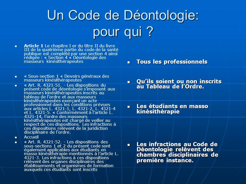 Un Code de Déontologie: pour qui ? Article 1 Le chapitre I er du titre II du livre III de la quatrième partie du code de la santé publique est complét
