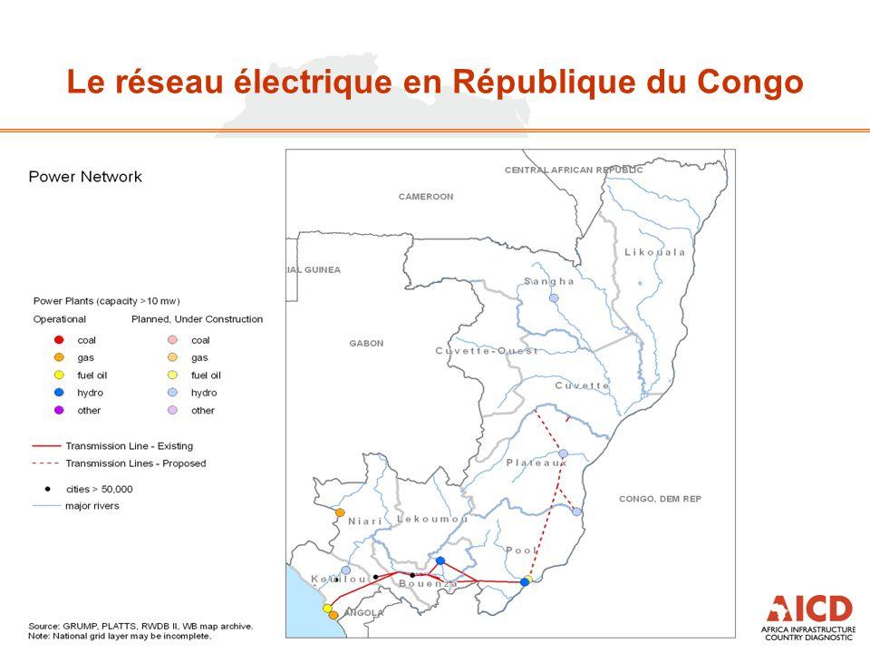 Le réseau électrique en République du Congo
