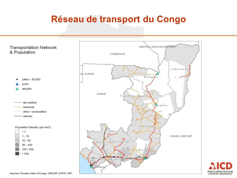 Réseau de transport du Congo