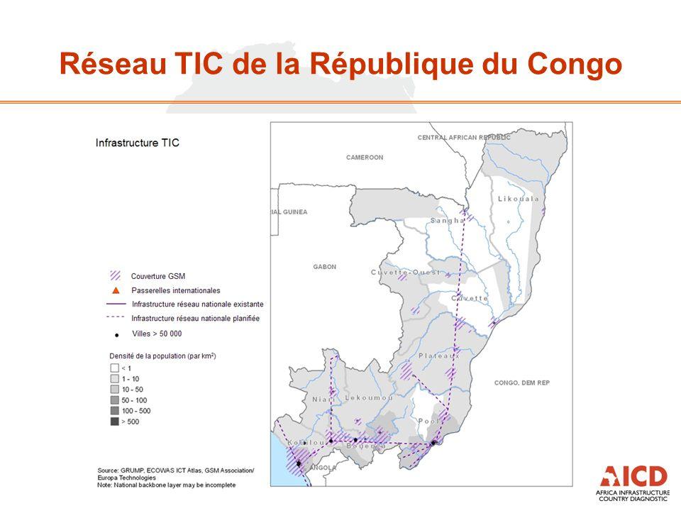 Réseau TIC de la République du Congo