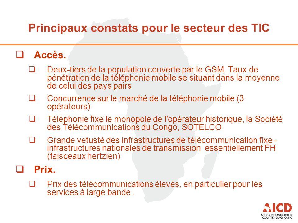  Accès.  Deux-tiers de la population couverte par le GSM. Taux de pénétration de la téléphonie mobile se situant dans la moyenne de celui des pays p