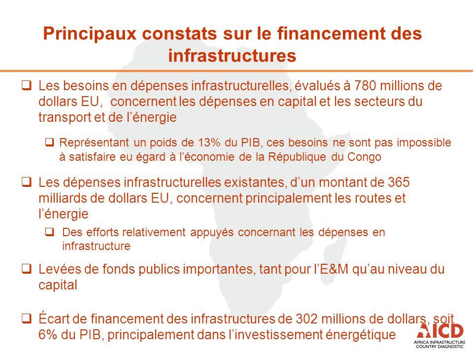 Principaux constats sur le financement des infrastructures  Les besoins en dépenses infrastructurelles, évalués à 780 millions de dollars EU, concern