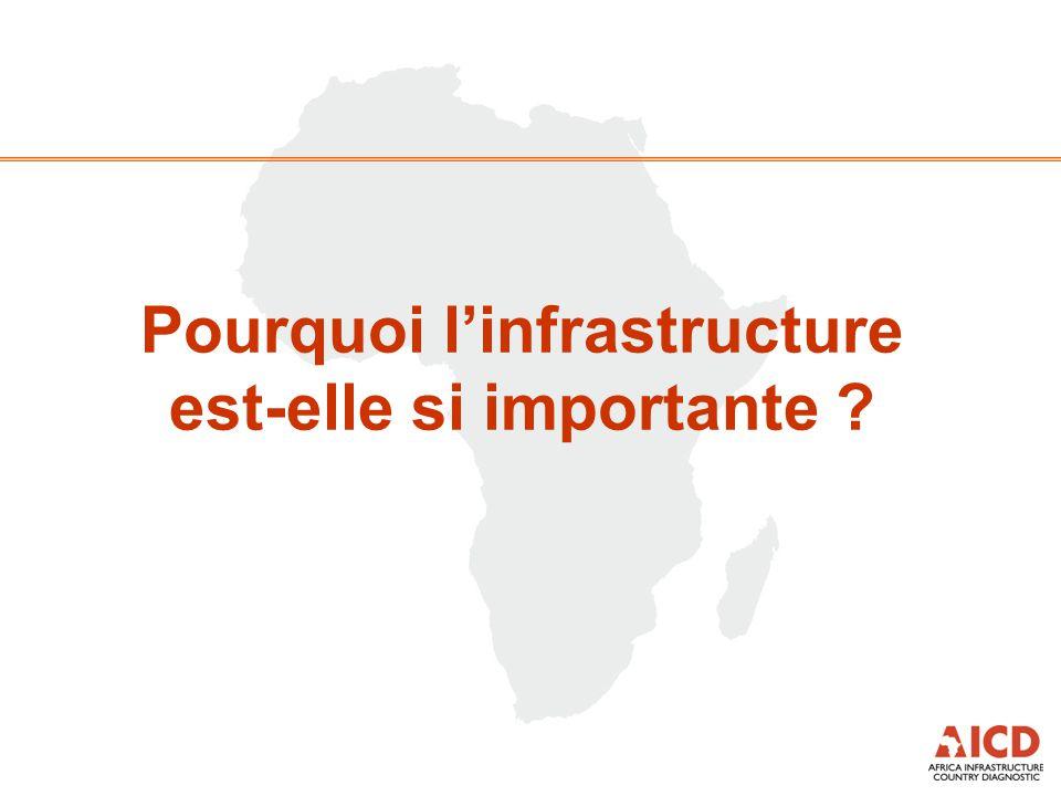Pourquoi l'infrastructure est-elle si importante ?