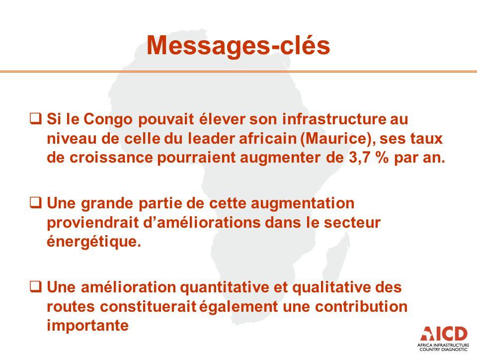 Messages-clés  Si le Congo pouvait élever son infrastructure au niveau de celle du leader africain (Maurice), ses taux de croissance pourraient augme