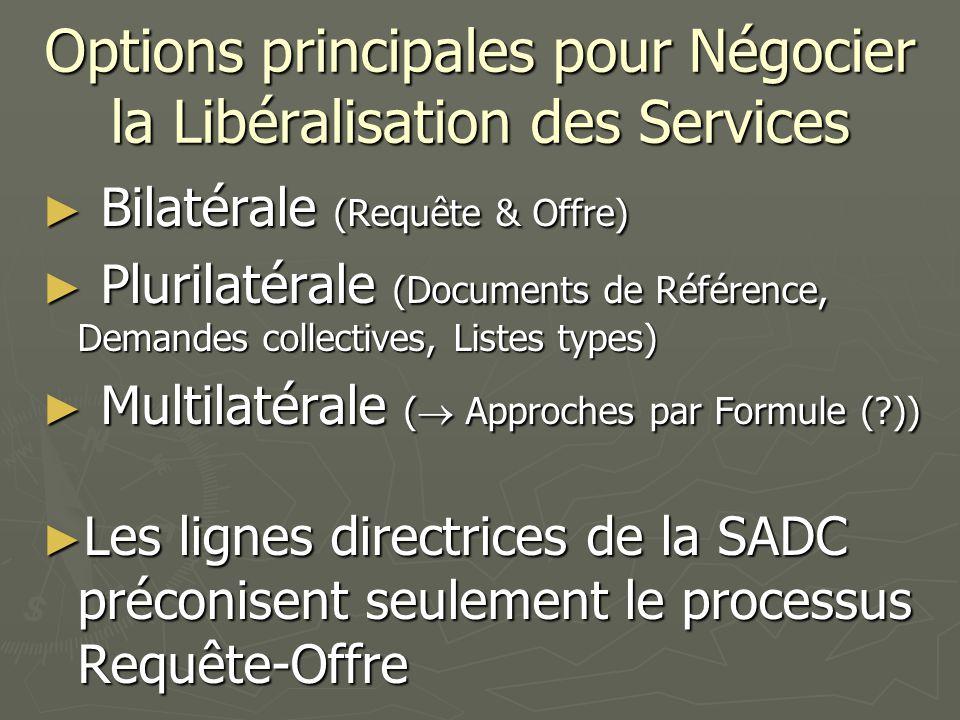 Options principales pour Négocier la Libéralisation des Services ► Bilatérale (Requête & Offre) ► Plurilatérale (Documents de Référence, Demandes coll