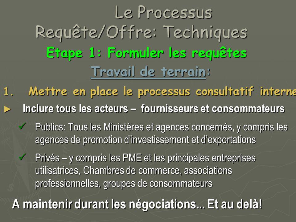 Le Processus Requête/Offre: Techniques Le Processus Requête/Offre: Techniques Etape 1: Formuler les requêtes Etape 1: Formuler les requêtes Travail de terrain: 1.