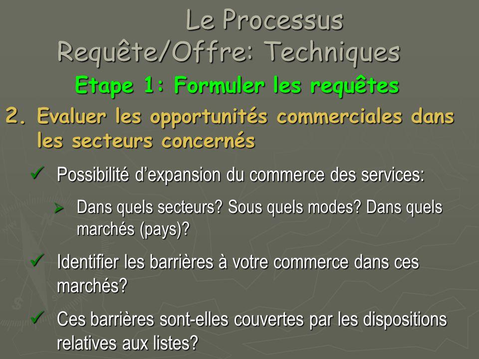 Le Processus Requête/Offre: Techniques Le Processus Requête/Offre: Techniques Etape 1: Formuler les requêtes Etape 1: Formuler les requêtes 3.Examen de la situation des marchés  Les secteurs concernés sont-ils couverts par des engagements.