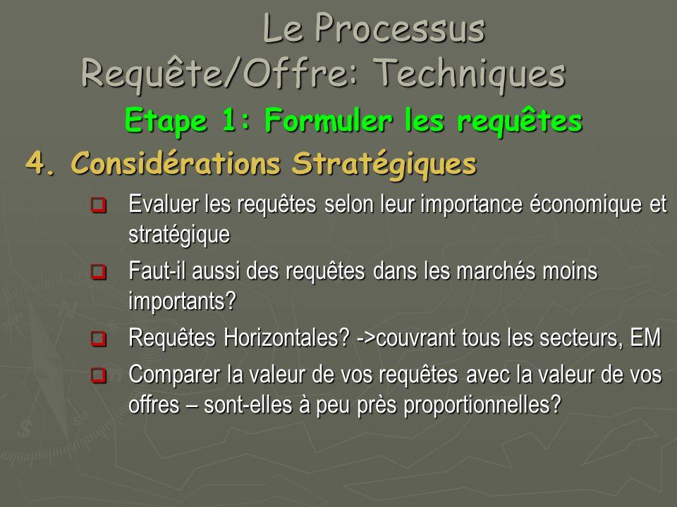Le Processus Requête/Offre: Techniques Le Processus Requête/Offre: Techniques Etape 1: Formuler les requêtes Etape 1: Formuler les requêtes 4.Considérations Stratégiques  Evaluer les requêtes selon leur importance économique et stratégique  Faut-il aussi des requêtes dans les marchés moins importants.