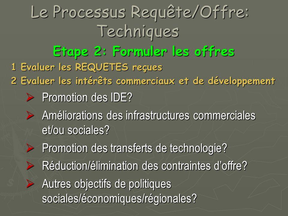 Le Processus Requête/Offre: Techniques Le Processus Requête/Offre: Techniques Etape 2: Formuler les offres Etape 2: Formuler les offres 1 Evaluer les REQUETES reçues 2 Evaluer les intérêts commerciaux et de développement  Promotion des IDE.