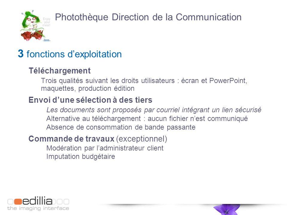 3 fonctions d'exploitation Téléchargement Trois qualités suivant les droits utilisateurs : écran et PowerPoint, maquettes, production édition Envoi d'