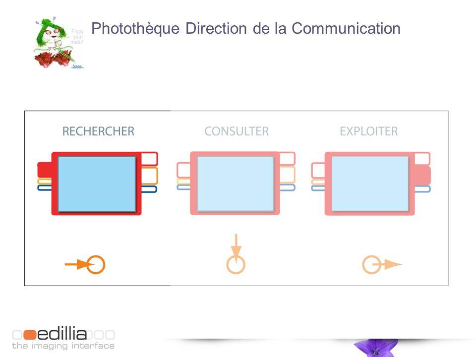 Photothèque Direction de la Communication