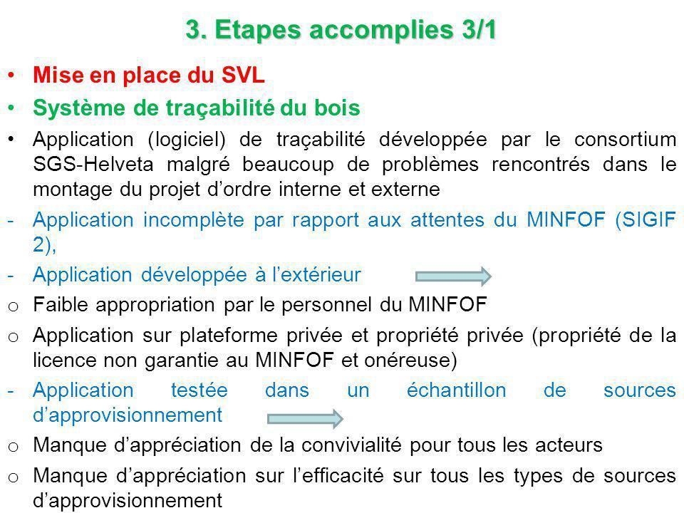 3. Etapes accomplies 3/1 Mise en place du SVL Système de traçabilité du bois Application (logiciel) de traçabilité développée par le consortium SGS-He