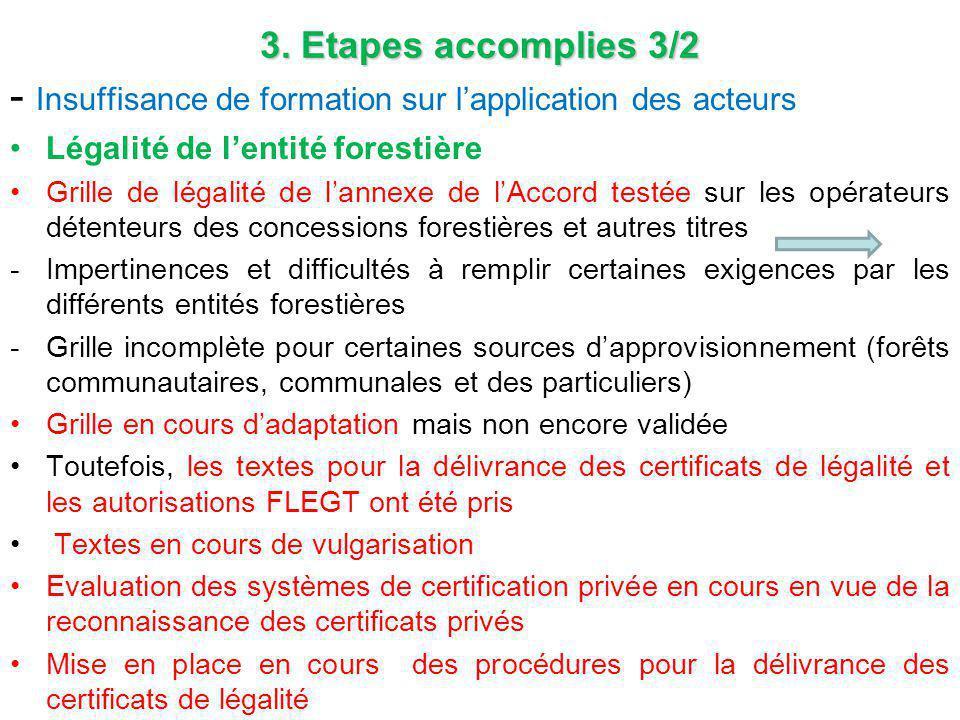 3. Etapes accomplies 3/2 - Insuffisance de formation sur l'application des acteurs Légalité de l'entité forestière Grille de légalité de l'annexe de l